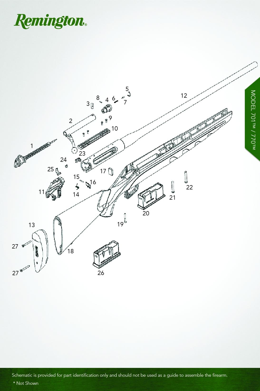 Model 710™ / 770™ / 715™
