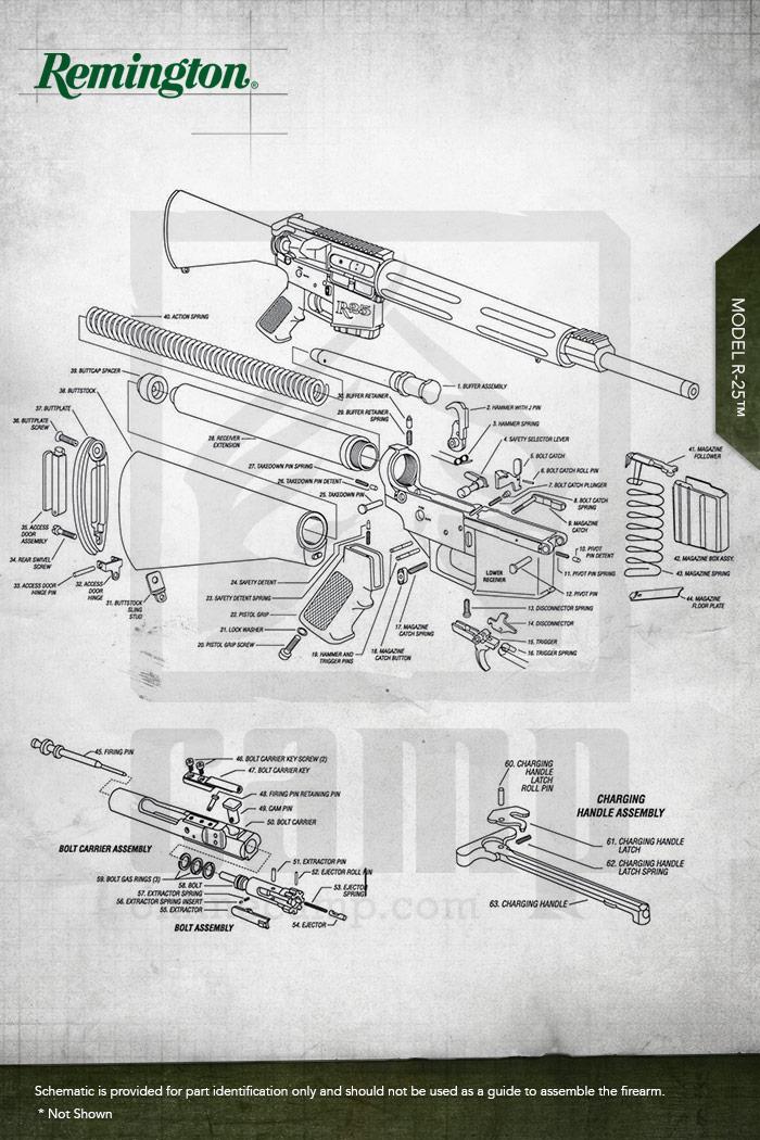 Model R-25™