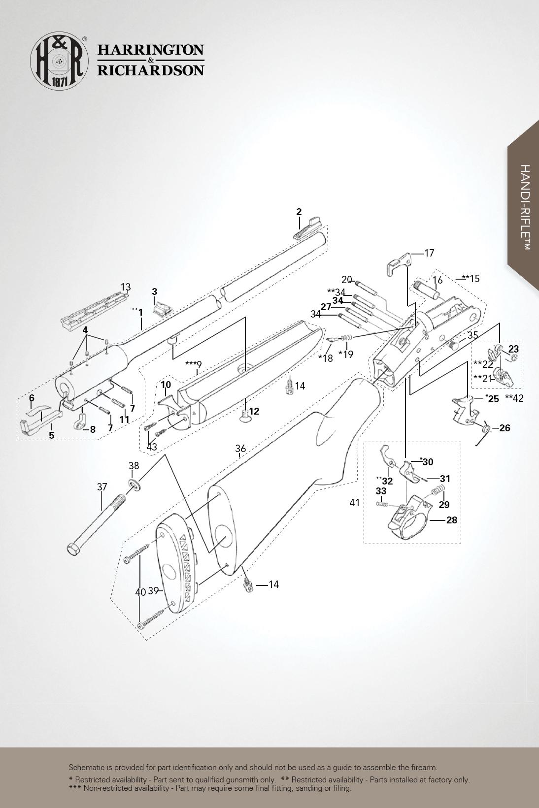 Handi-Rifle™ - Centerfire Rifles - H&R 1871® - OEM Parts
