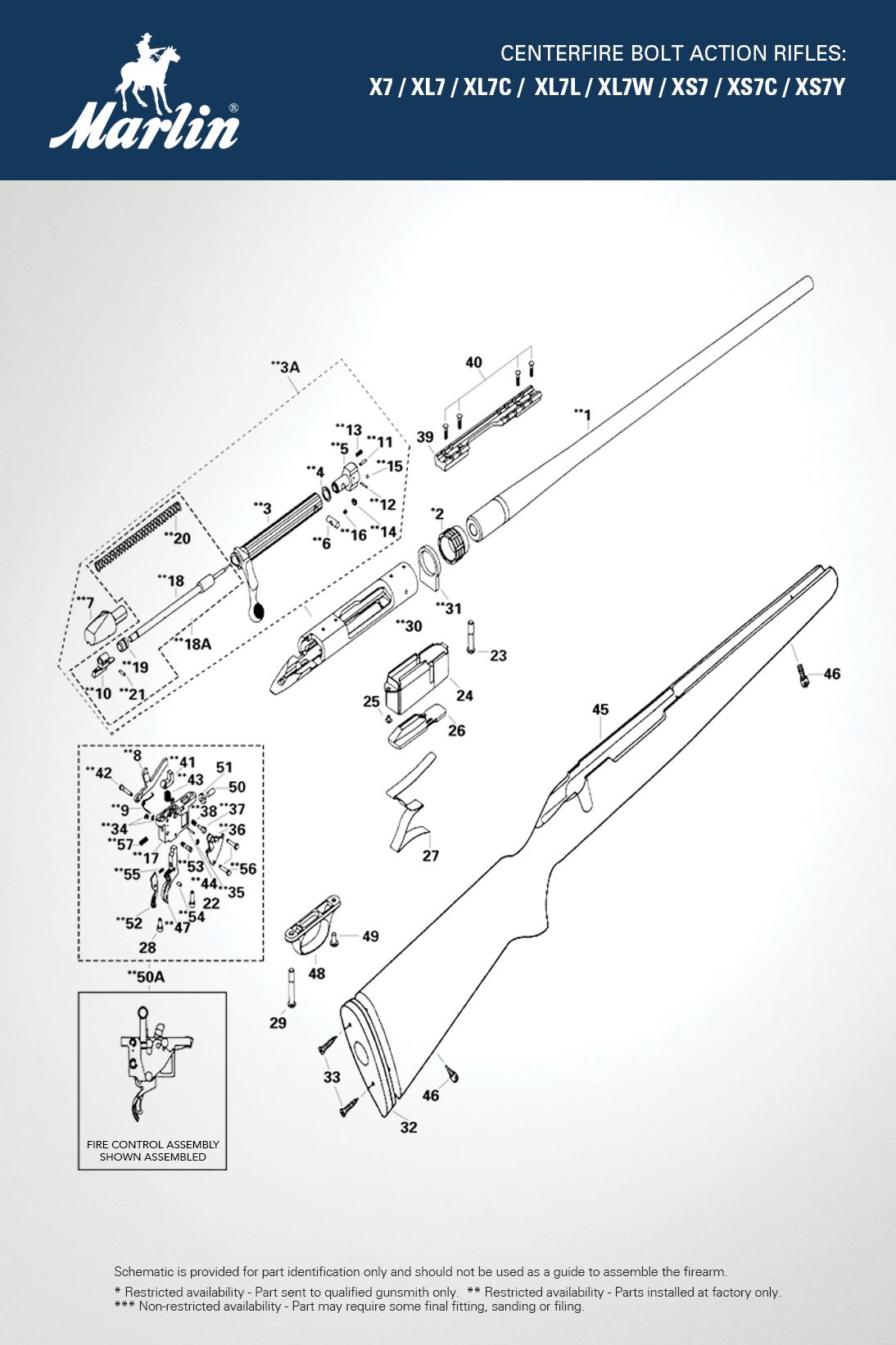 Model X7
