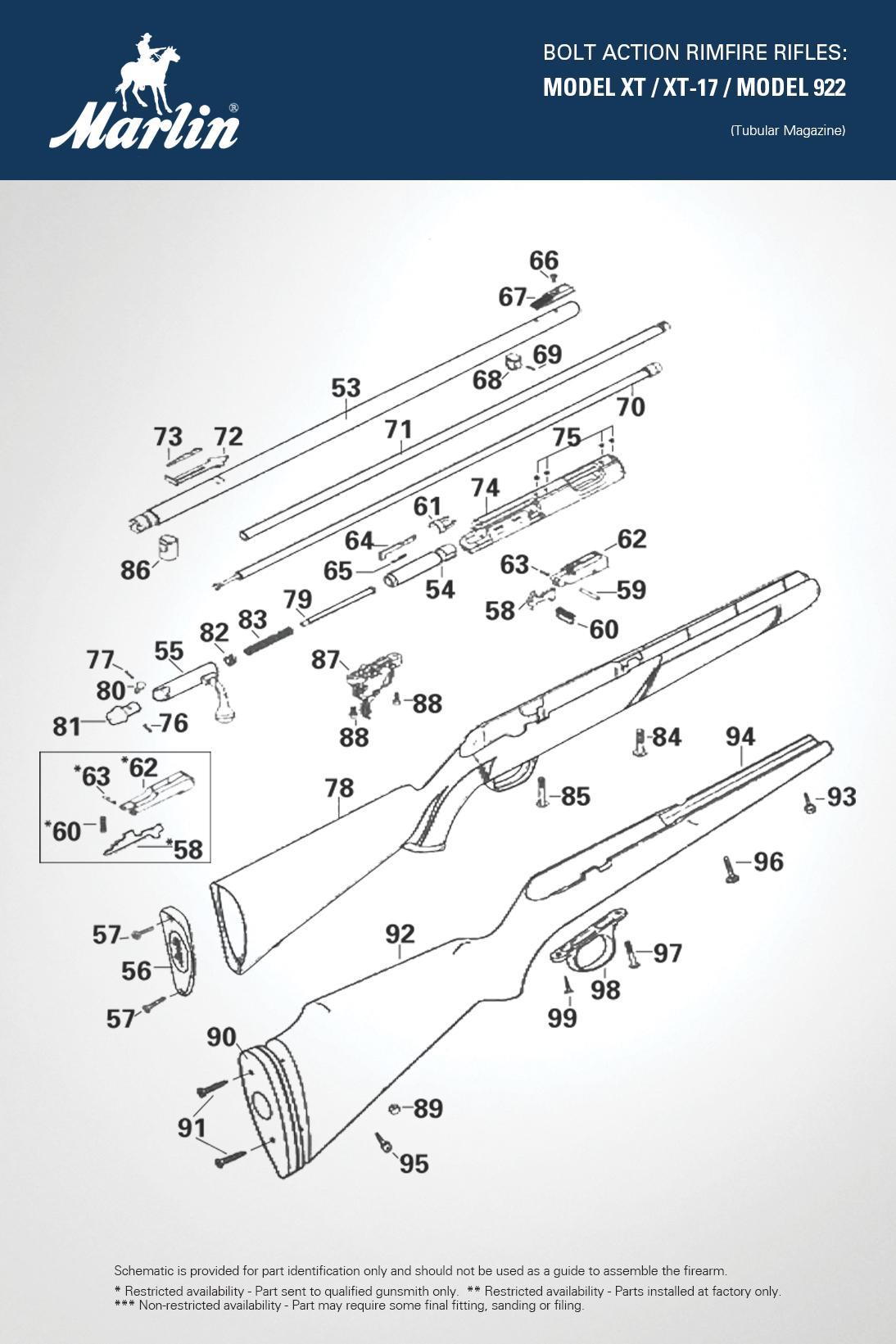 Model XT-22 & Magnum Tubular Magazine