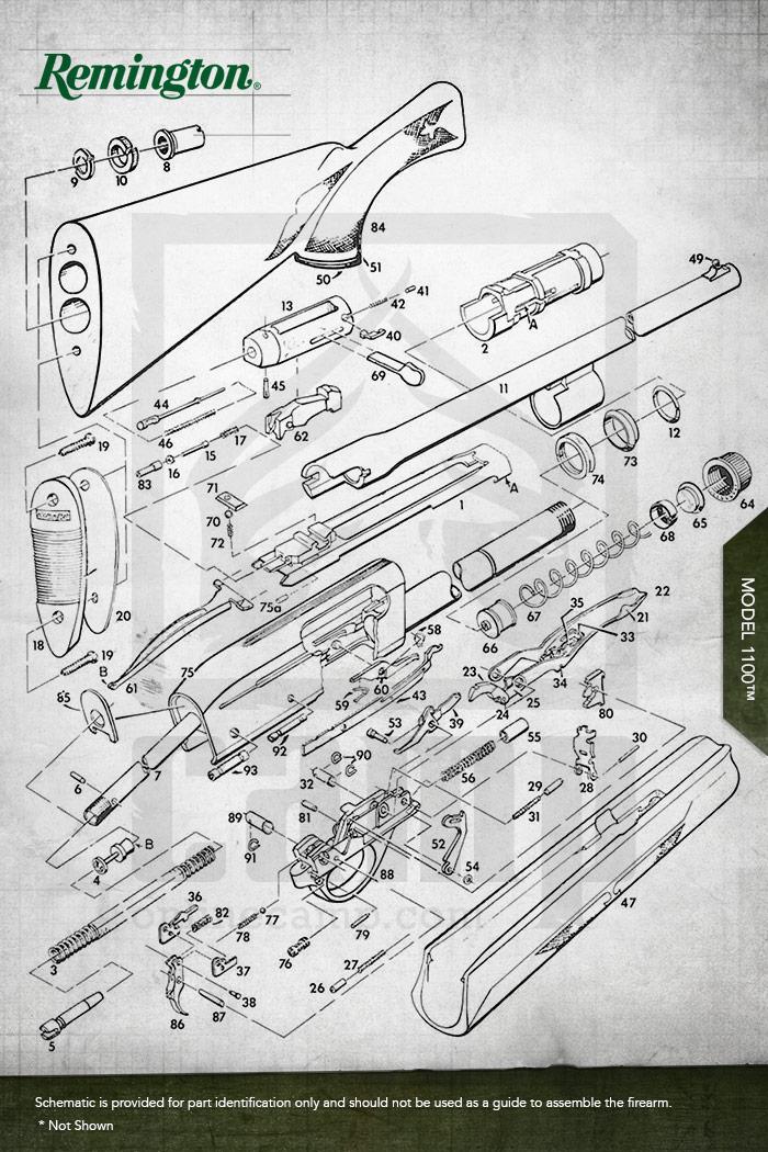 Model 1100™ / 1100 G3™