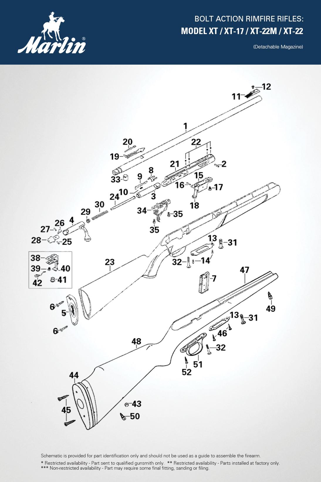 Model Xt 22 Magnum Detachable Magazine Rimfire Rifles Marlin 1894 Parts Diagram